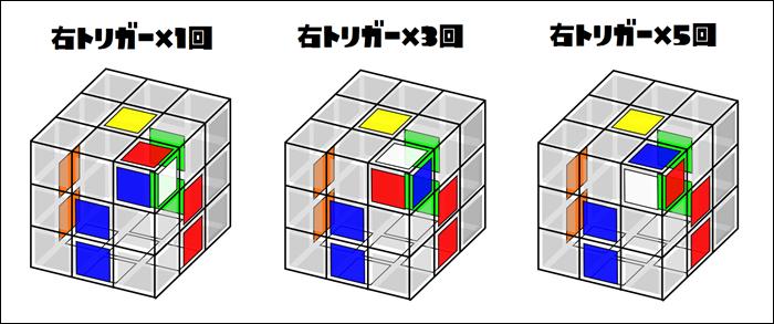 右トリガーの回数の画像
