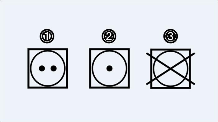 乾燥処理記号