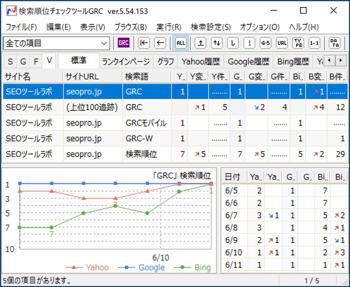 GRC13