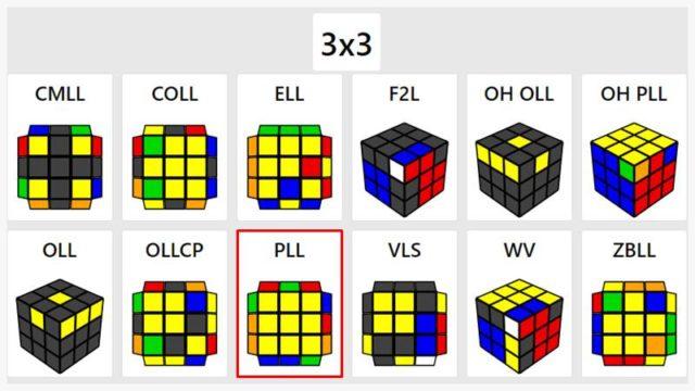 【ルービックキューブ】CFOP法のPLL21種類のおすすめ手順とコツ
