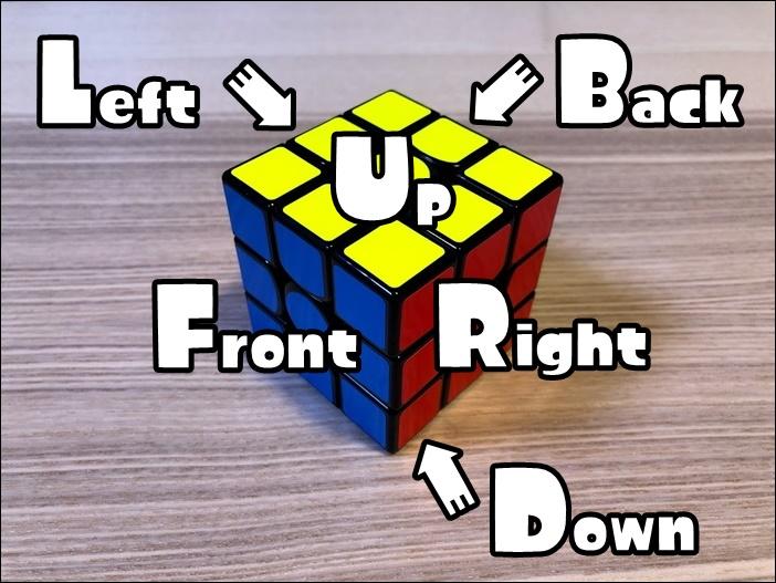 ルービックキューブ6面の名称
