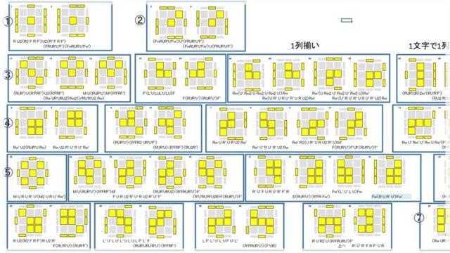 【ルービックキューブ】CFOP法のOLL57種類のおすすめ手順とコツ