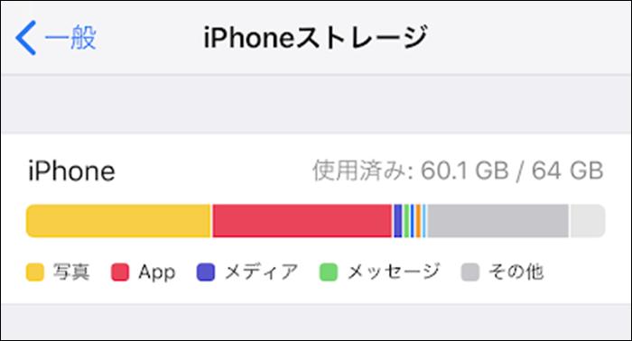 iPhoneストレージの画像