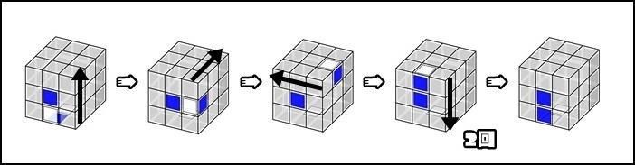 クロスの基本的な揃え方5.1