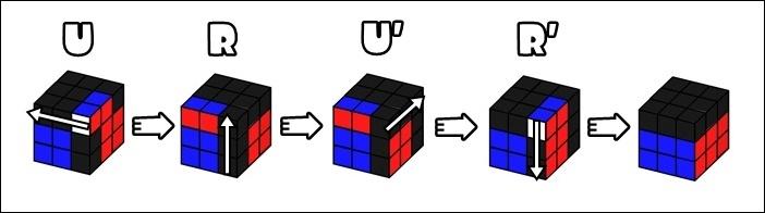 ルービックキューブのF2Lの基本パターン1