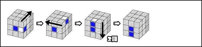クロスの基本的な揃え方3.1