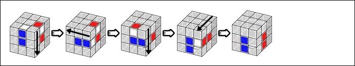 クロス2色を同時に揃える例1