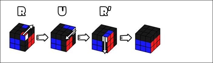 ルービックキューブのF2Lの基本パターン2
