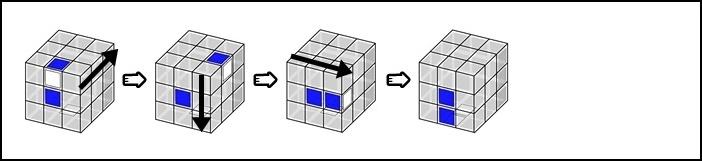 クロスの基本的な揃え方2.1