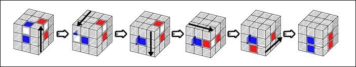 クロス2色を同時に揃える例4