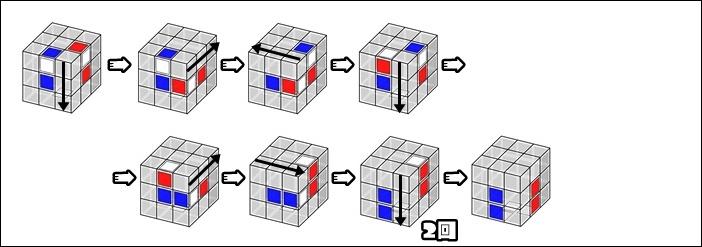 クロス2色を同時に揃える例3