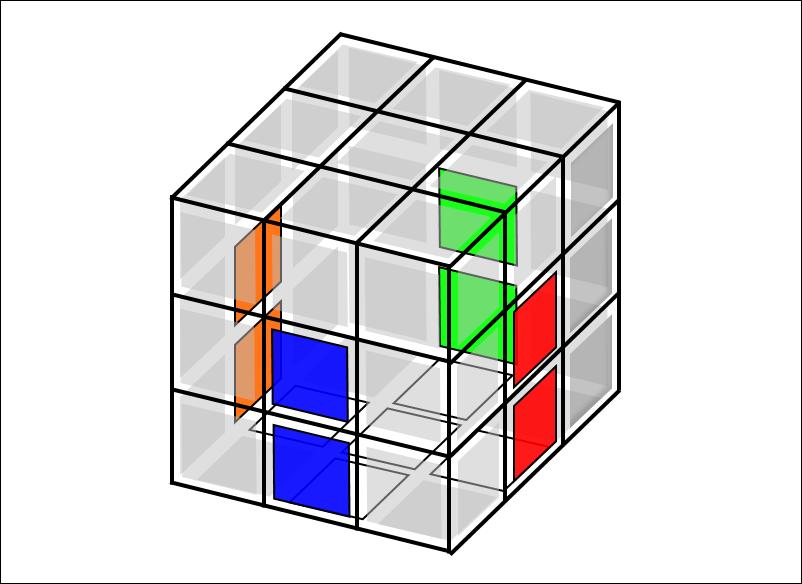 ルービックキューブのクロスが揃っている状態
