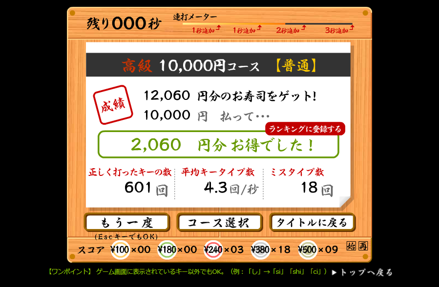 寿司打の10,000円コースの結果