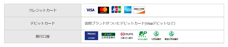PayPal(ペイパル)で使える支払い方法