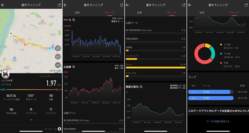 Amazfitアプリのランニング分析の画面