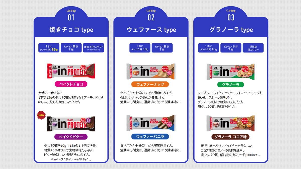 森永製菓のinバープロテインシリーズ
