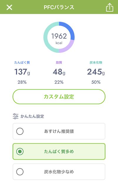あすけんアプリ