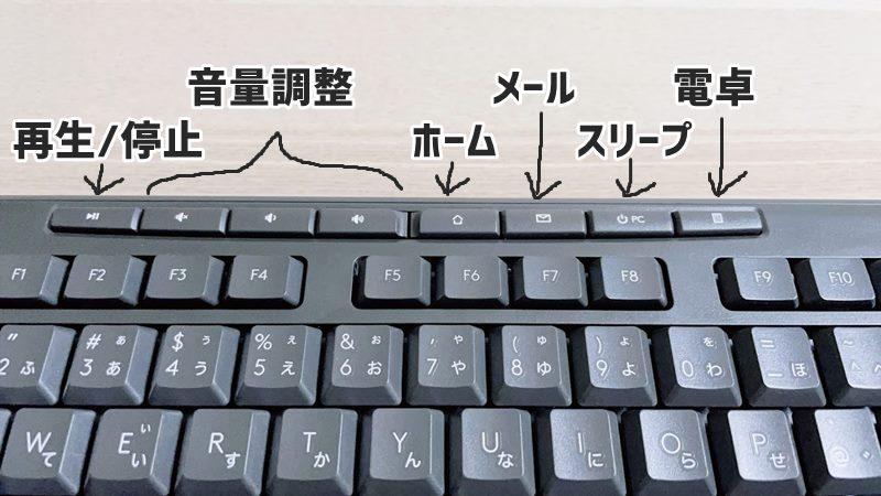 ロジクールK295のショートカットキーの画像