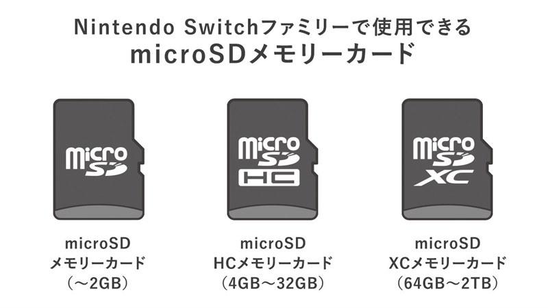 任天堂サポートが推奨しているmicroSDカード3種類