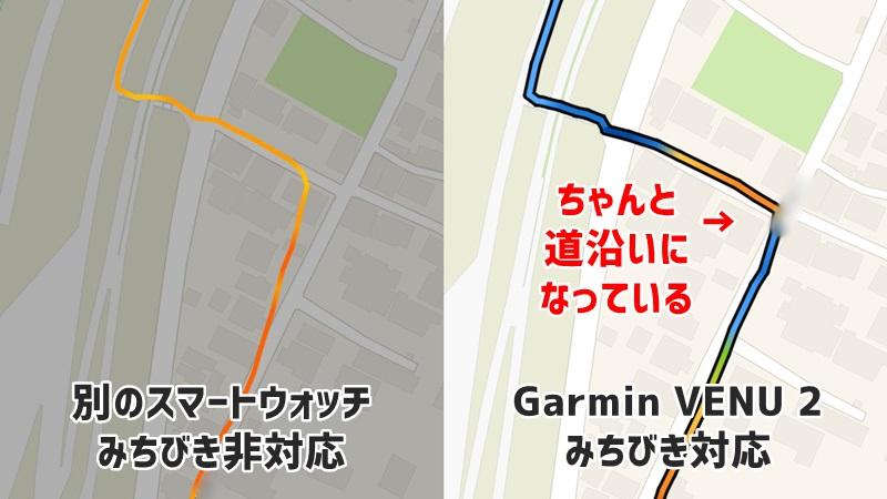 GPS「みちびき」の対応有無の精度の違い