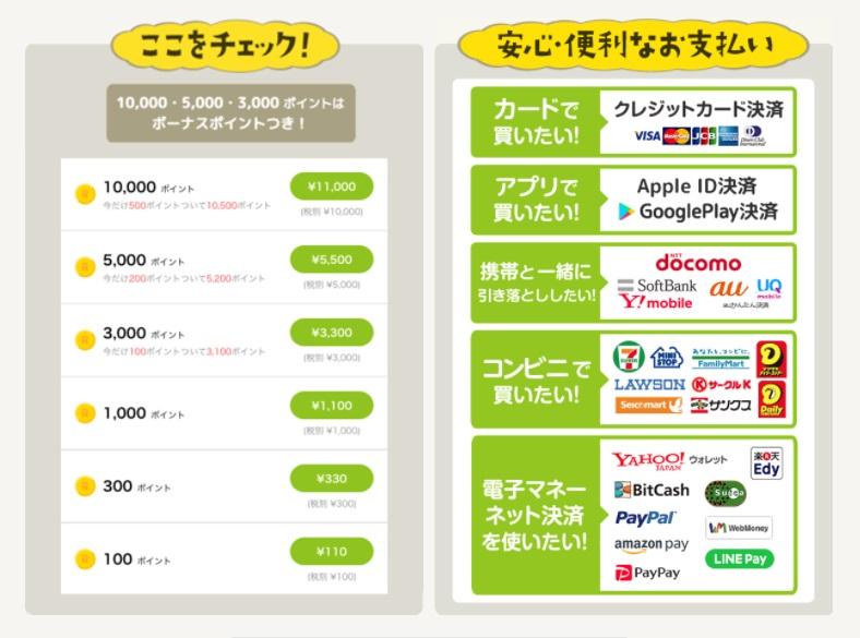 まんがRenta!のポイント価格表と支払い方法一覧